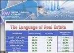 Keller Williams Realty Greater Cleveland Southwest-Hometaurus